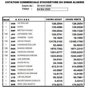 taux de change banque d'algérie