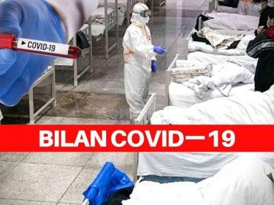 Algérie coronavirus 20 juin