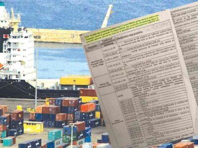 Algérie produits interdits exportation