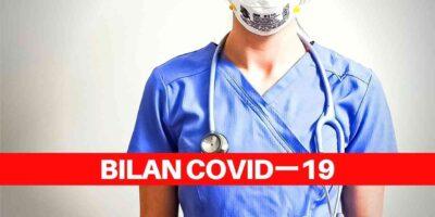 Coronavirus Algérie 03 décembre